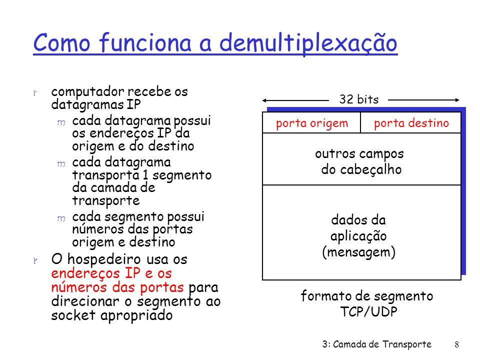 Demultiplexação não orientada a conexões r Cria sockets com números de porta: DatagramSocket mySocket1 = new DatagramSocket(9911); DatagramSocket mySocket2 = new DatagramSocket(9922); r socket UDP identificado pela dupla: (end IP dest, no.