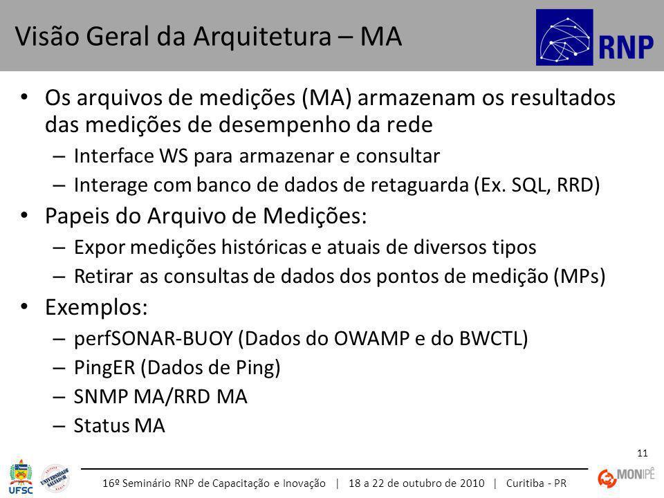 16º Seminário RNP de Capacitação e Inovação | 18 a 22 de outubro de 2010 | Curitiba - PR 11 Os arquivos de medições (MA) armazenam os resultados das medições de desempenho da rede – Interface WS para armazenar e consultar – Interage com banco de dados de retaguarda (Ex.