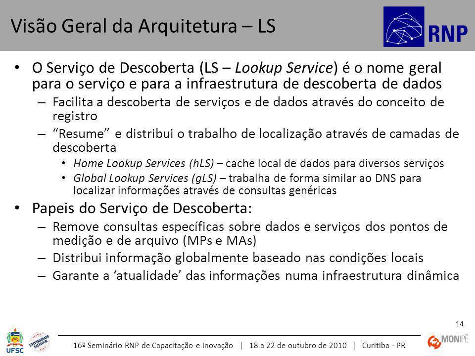 16º Seminário RNP de Capacitação e Inovação | 18 a 22 de outubro de 2010 | Curitiba - PR 14 O Serviço de Descoberta (LS – Lookup Service) é o nome geral para o serviço e para a infraestrutura de descoberta de dados – Facilita a descoberta de serviços e de dados através do conceito de registro – Resume e distribui o trabalho de localização através de camadas de descoberta Home Lookup Services (hLS) – cache local de dados para diversos serviços Global Lookup Services (gLS) – trabalha de forma similar ao DNS para localizar informações através de consultas genéricas Papeis do Serviço de Descoberta: – Remove consultas específicas sobre dados e serviços dos pontos de medição e de arquivo (MPs e MAs) – Distribui informação globalmente baseado nas condições locais – Garante a atualidade das informações numa infraestrutura dinâmica Visão Geral da Arquitetura – LS