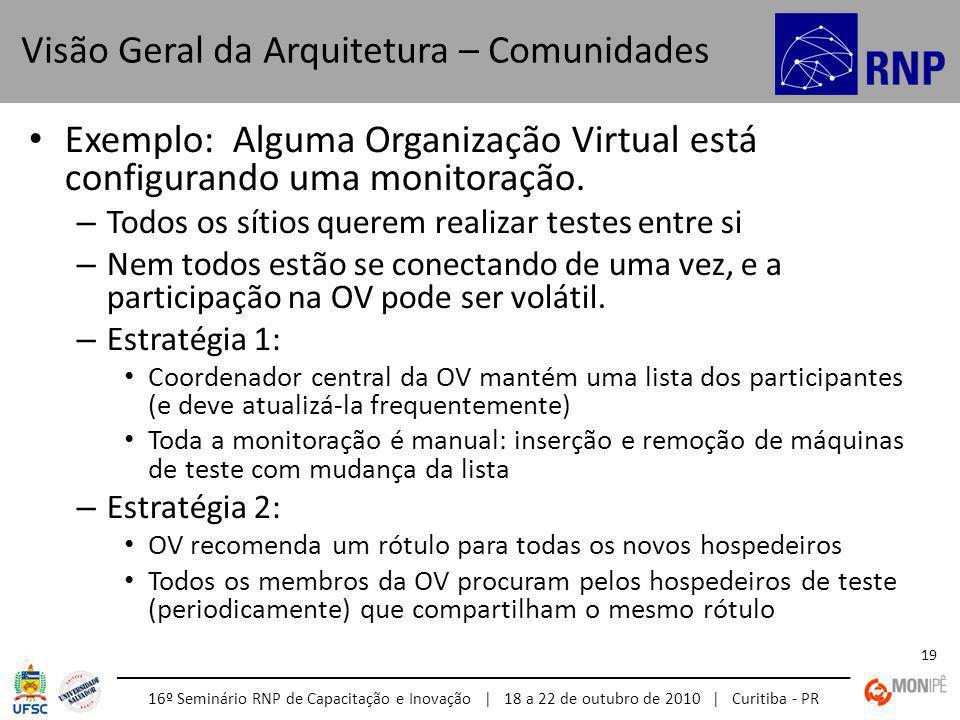 16º Seminário RNP de Capacitação e Inovação | 18 a 22 de outubro de 2010 | Curitiba - PR 19 Exemplo: Alguma Organização Virtual está configurando uma monitoração.