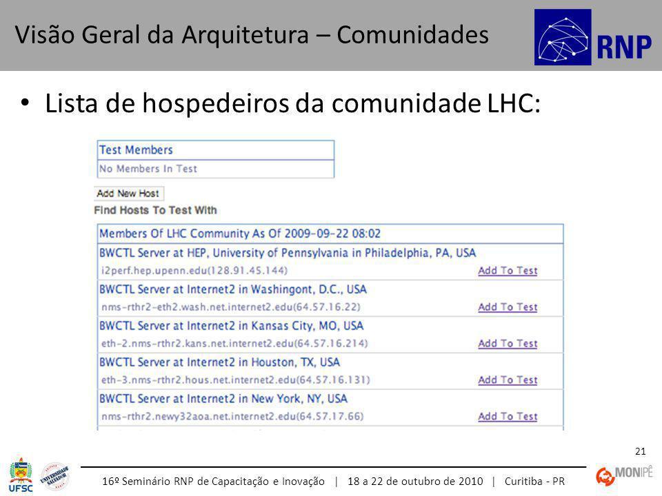 16º Seminário RNP de Capacitação e Inovação | 18 a 22 de outubro de 2010 | Curitiba - PR 21 Lista de hospedeiros da comunidade LHC: Visão Geral da Arquitetura – Comunidades