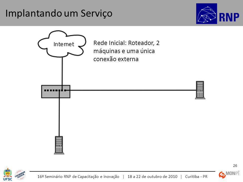 16º Seminário RNP de Capacitação e Inovação | 18 a 22 de outubro de 2010 | Curitiba - PR 26 Implantando um Serviço Rede Inicial: Roteador, 2 máquinas e uma única conexão externa