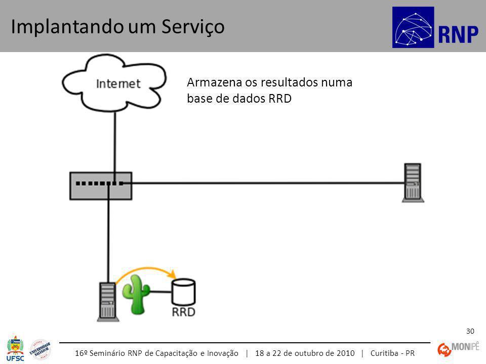 16º Seminário RNP de Capacitação e Inovação | 18 a 22 de outubro de 2010 | Curitiba - PR 30 Implantando um Serviço Armazena os resultados numa base de dados RRD
