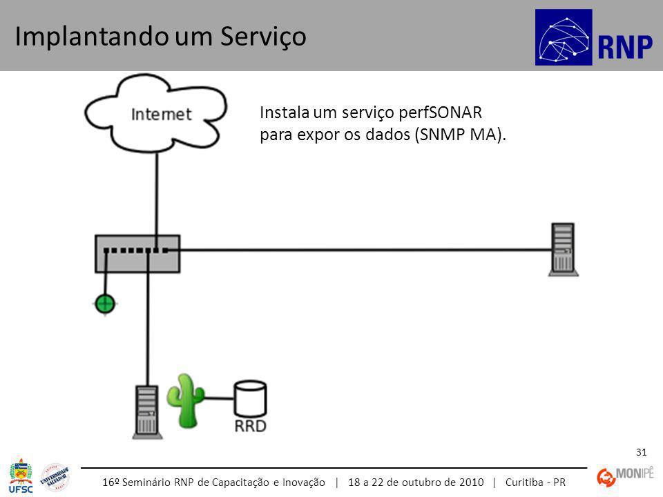 16º Seminário RNP de Capacitação e Inovação | 18 a 22 de outubro de 2010 | Curitiba - PR 31 Implantando um Serviço Instala um serviço perfSONAR para expor os dados (SNMP MA).