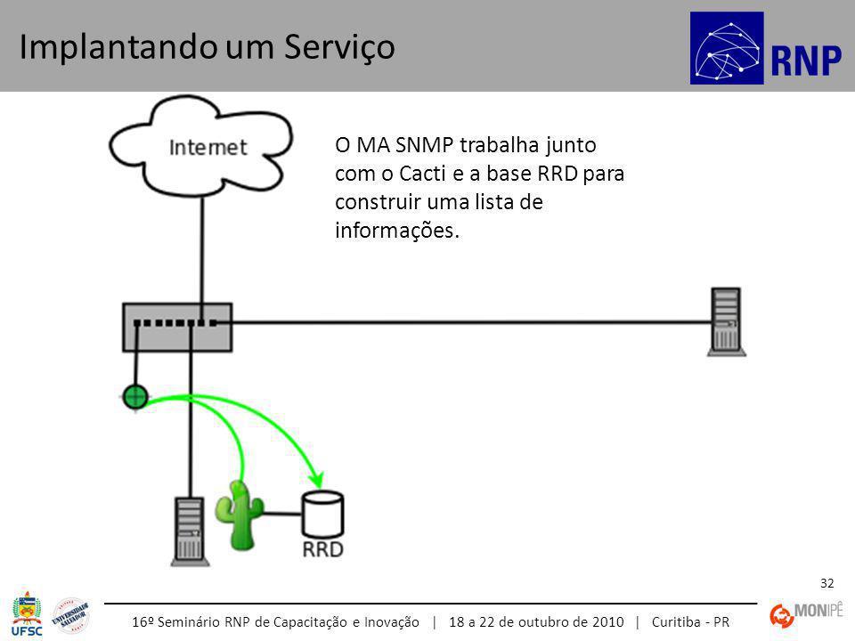 16º Seminário RNP de Capacitação e Inovação | 18 a 22 de outubro de 2010 | Curitiba - PR 32 Implantando um Serviço O MA SNMP trabalha junto com o Cacti e a base RRD para construir uma lista de informações.