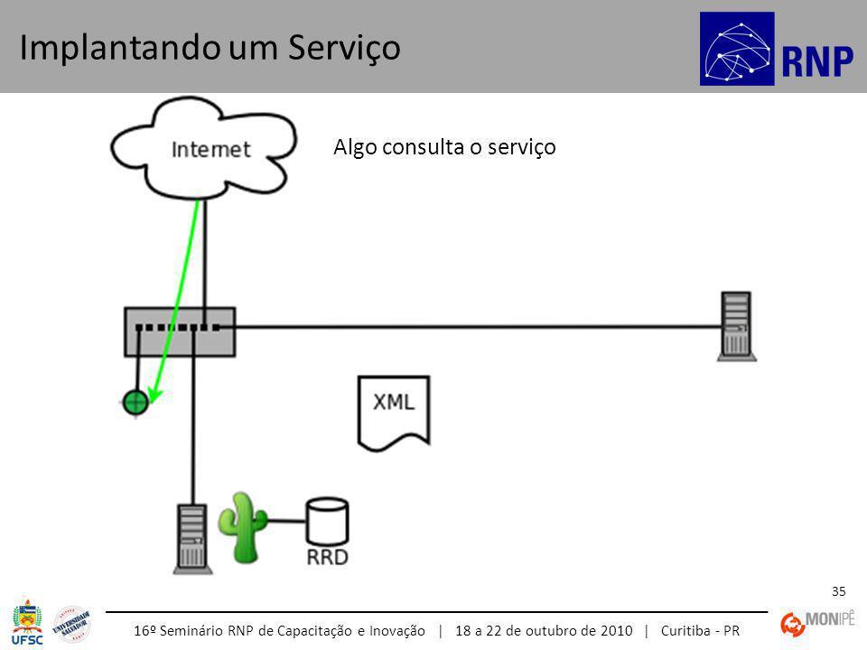 16º Seminário RNP de Capacitação e Inovação | 18 a 22 de outubro de 2010 | Curitiba - PR 35 Implantando um Serviço Algo consulta o serviço