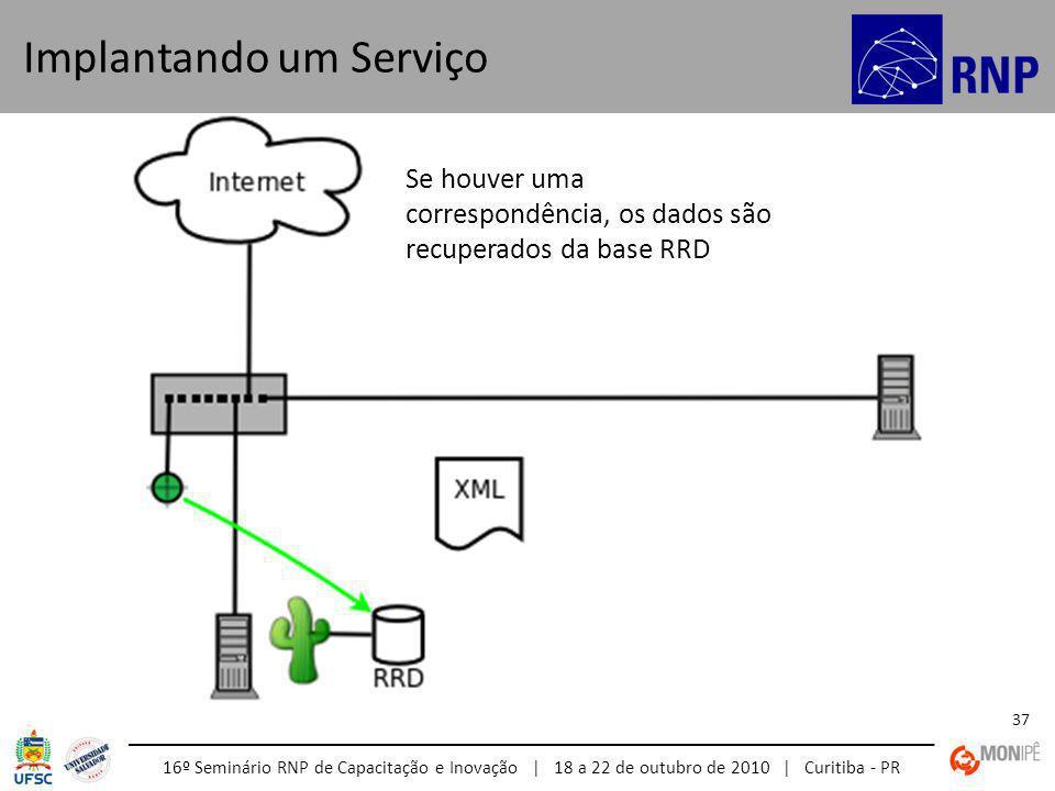 16º Seminário RNP de Capacitação e Inovação | 18 a 22 de outubro de 2010 | Curitiba - PR 37 Implantando um Serviço Se houver uma correspondência, os dados são recuperados da base RRD