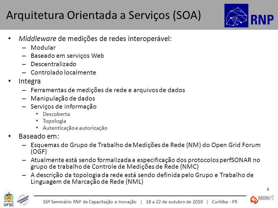 16º Seminário RNP de Capacitação e Inovação | 18 a 22 de outubro de 2010 | Curitiba - PR 25 Um serviço perfSONAR é implantado junto com a infraestrutura de medições São descritas interações com o serviço de descoberta e com os clientes Implantando um Serviço