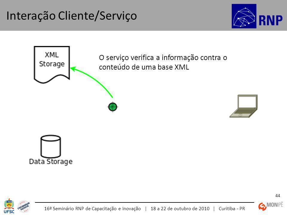 16º Seminário RNP de Capacitação e Inovação | 18 a 22 de outubro de 2010 | Curitiba - PR 44 Interação Cliente/Serviço O serviço verifica a informação contra o conteúdo de uma base XML