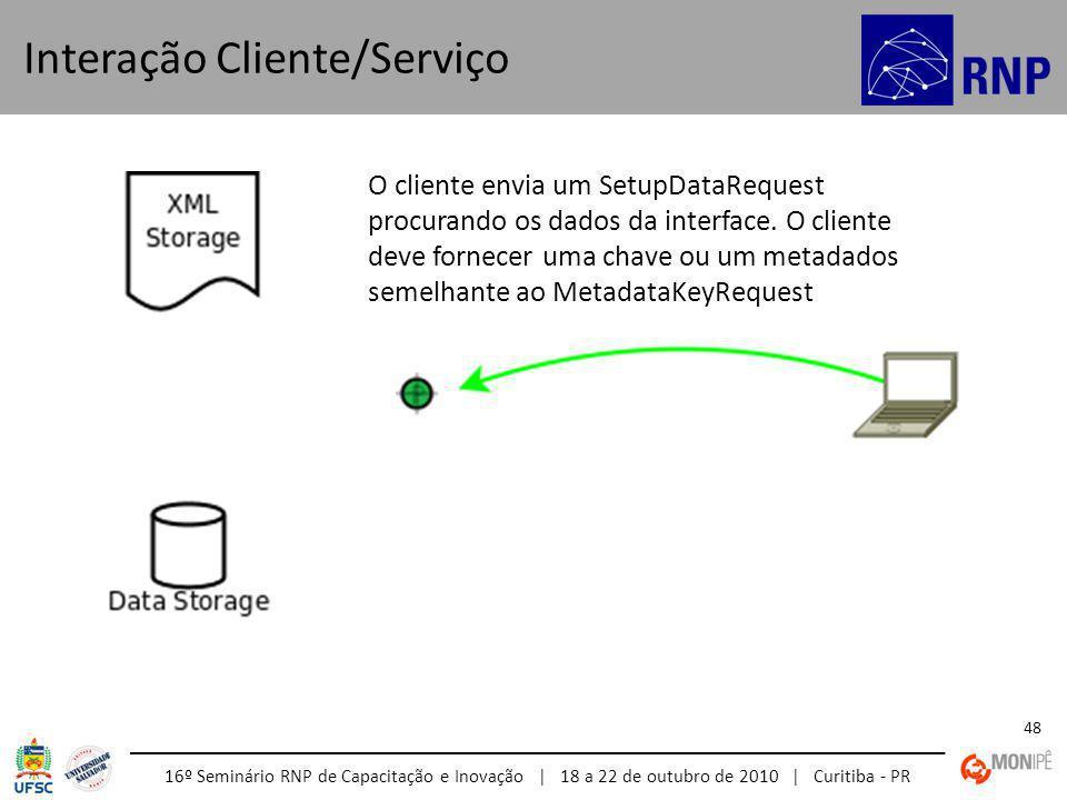 16º Seminário RNP de Capacitação e Inovação | 18 a 22 de outubro de 2010 | Curitiba - PR 48 Interação Cliente/Serviço O cliente envia um SetupDataRequest procurando os dados da interface.