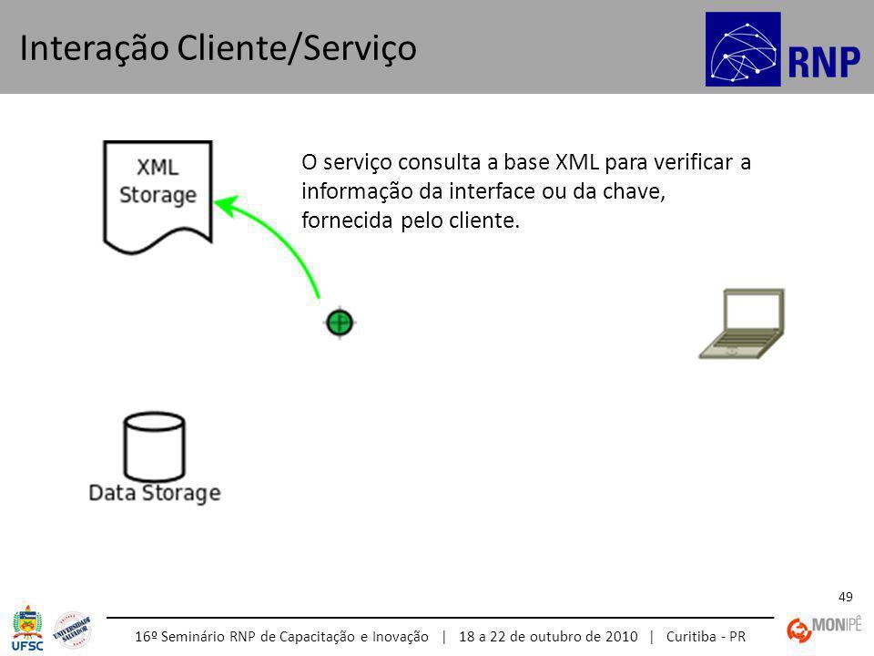 16º Seminário RNP de Capacitação e Inovação | 18 a 22 de outubro de 2010 | Curitiba - PR 49 Interação Cliente/Serviço O serviço consulta a base XML para verificar a informação da interface ou da chave, fornecida pelo cliente.