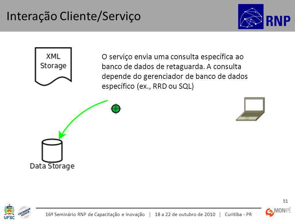 16º Seminário RNP de Capacitação e Inovação | 18 a 22 de outubro de 2010 | Curitiba - PR 51 Interação Cliente/Serviço O serviço envia uma consulta específica ao banco de dados de retaguarda.