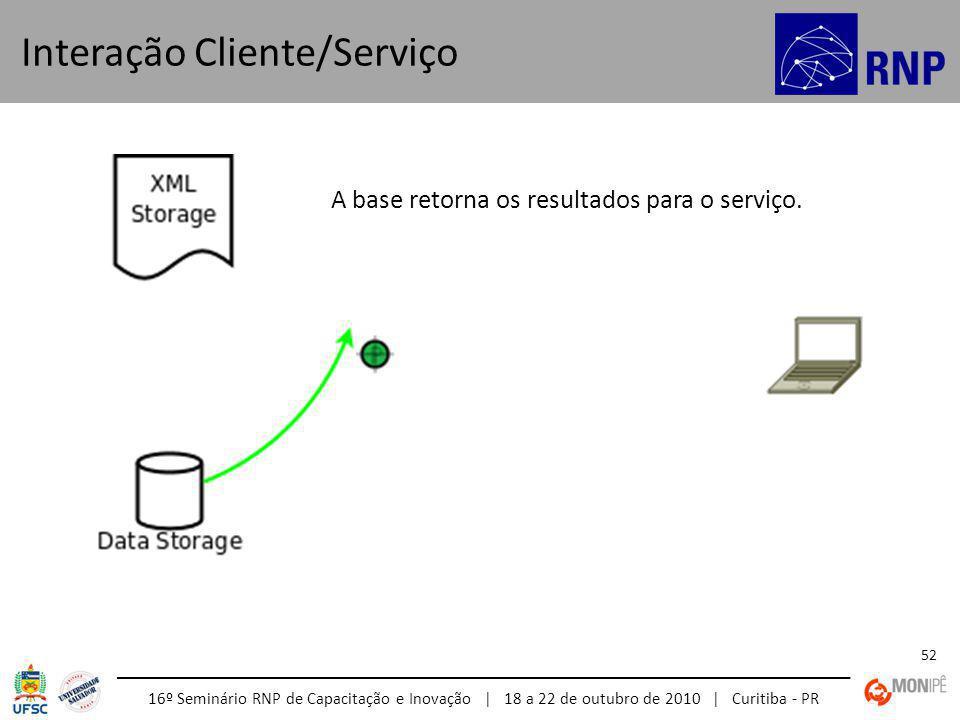 16º Seminário RNP de Capacitação e Inovação | 18 a 22 de outubro de 2010 | Curitiba - PR 52 Interação Cliente/Serviço A base retorna os resultados para o serviço.