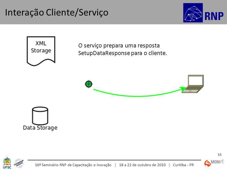 16º Seminário RNP de Capacitação e Inovação | 18 a 22 de outubro de 2010 | Curitiba - PR 53 Interação Cliente/Serviço O serviço prepara uma resposta SetupDataResponse para o cliente.