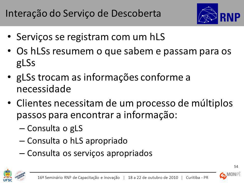 16º Seminário RNP de Capacitação e Inovação | 18 a 22 de outubro de 2010 | Curitiba - PR 54 Serviços se registram com um hLS Os hLSs resumem o que sabem e passam para os gLSs gLSs trocam as informações conforme a necessidade Clientes necessitam de um processo de múltiplos passos para encontrar a informação: – Consulta o gLS – Consulta o hLS apropriado – Consulta os serviços apropriados Interação do Serviço de Descoberta