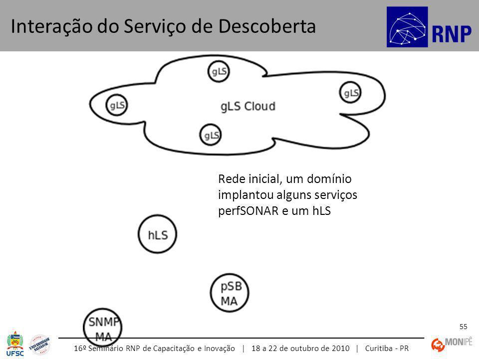 16º Seminário RNP de Capacitação e Inovação | 18 a 22 de outubro de 2010 | Curitiba - PR 55 Interação do Serviço de Descoberta Rede inicial, um domínio implantou alguns serviços perfSONAR e um hLS