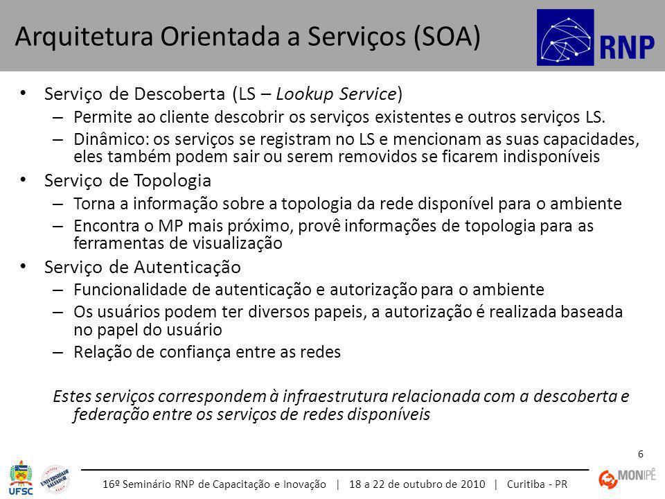 16º Seminário RNP de Capacitação e Inovação | 18 a 22 de outubro de 2010 | Curitiba - PR 47 SetupDataRequest – Dada uma chave ou metadados (parcial), retorna informação sobre as medições.