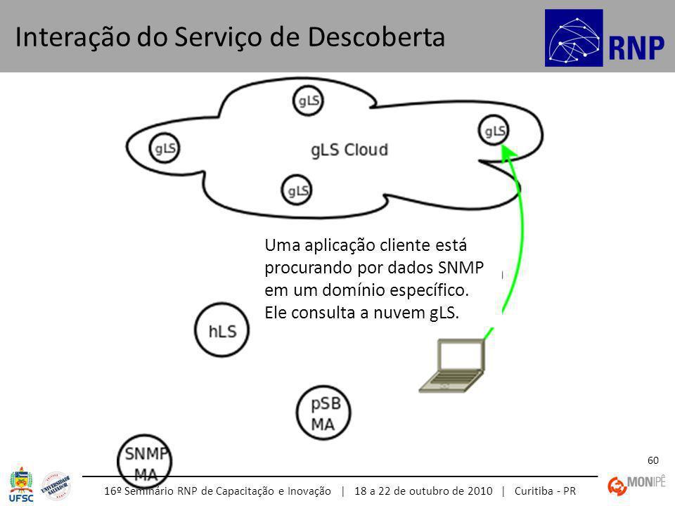 16º Seminário RNP de Capacitação e Inovação | 18 a 22 de outubro de 2010 | Curitiba - PR 60 Interação do Serviço de Descoberta Uma aplicação cliente está procurando por dados SNMP em um domínio específico.