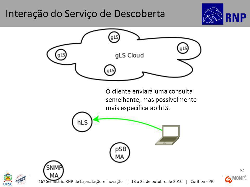 16º Seminário RNP de Capacitação e Inovação | 18 a 22 de outubro de 2010 | Curitiba - PR 62 Interação do Serviço de Descoberta O cliente enviará uma consulta semelhante, mas possivelmente mais específica ao hLS.