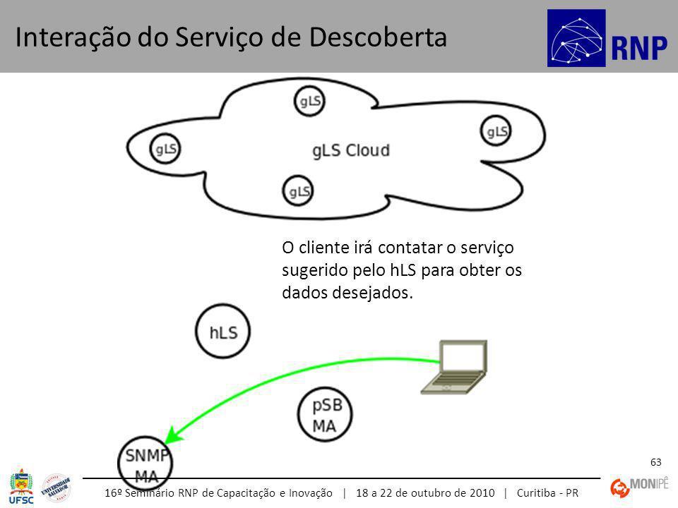 16º Seminário RNP de Capacitação e Inovação | 18 a 22 de outubro de 2010 | Curitiba - PR 63 Interação do Serviço de Descoberta O cliente irá contatar o serviço sugerido pelo hLS para obter os dados desejados.
