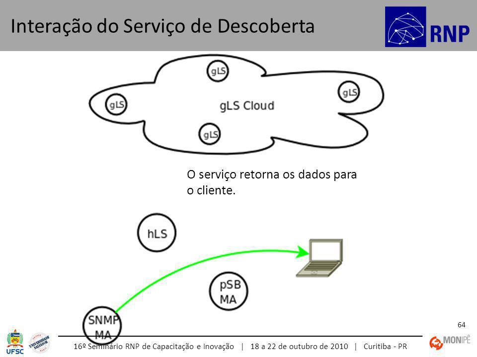 16º Seminário RNP de Capacitação e Inovação | 18 a 22 de outubro de 2010 | Curitiba - PR 64 Interação do Serviço de Descoberta O serviço retorna os dados para o cliente.