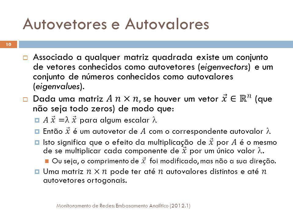Autovetores e Autovalores Monitoramento de Redes: Embasamento Analítico (2012.1) 10