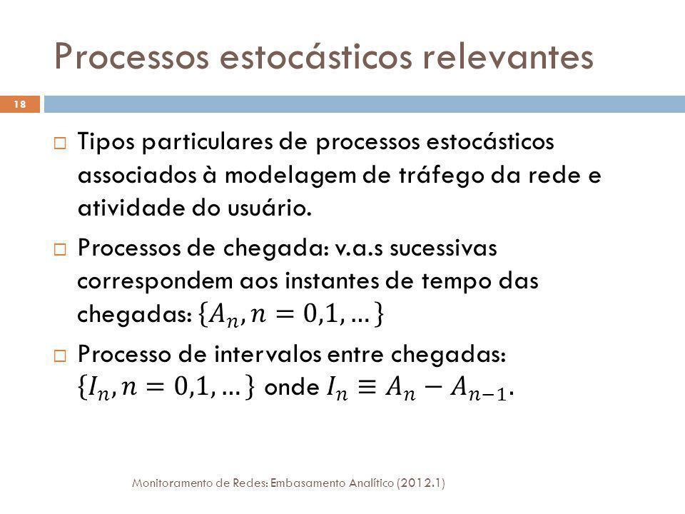 Processos estocásticos relevantes Monitoramento de Redes: Embasamento Analítico (2012.1) 18