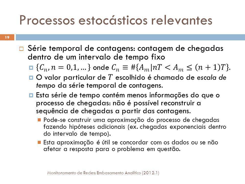 Processos estocásticos relevantes Monitoramento de Redes: Embasamento Analítico (2012.1) 19