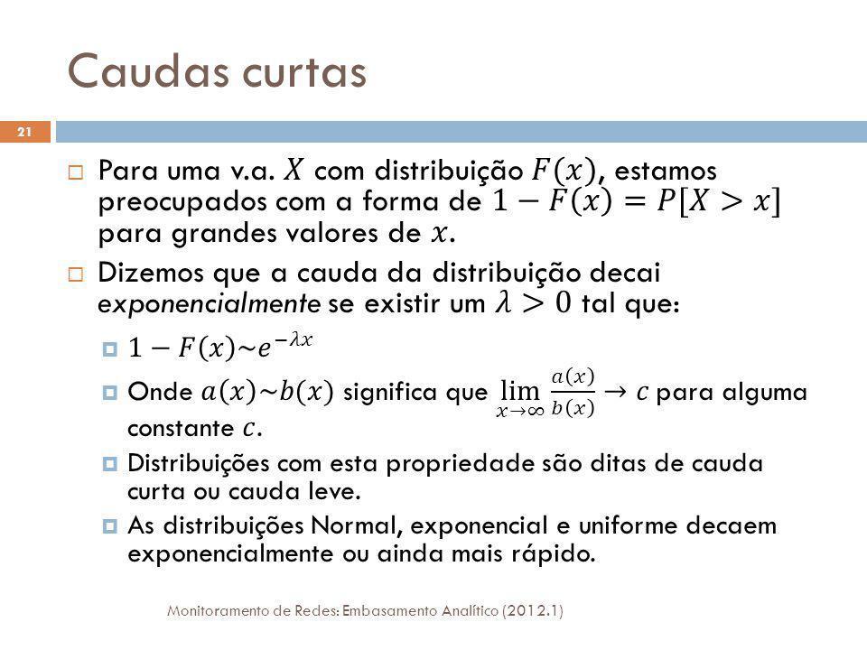 Caudas curtas Monitoramento de Redes: Embasamento Analítico (2012.1) 21
