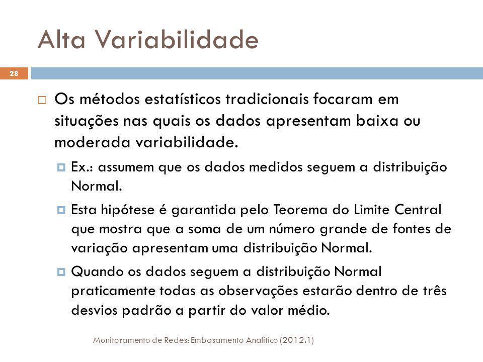 Alta Variabilidade Monitoramento de Redes: Embasamento Analítico (2012.1) 28 Os métodos estatísticos tradicionais focaram em situações nas quais os dados apresentam baixa ou moderada variabilidade.