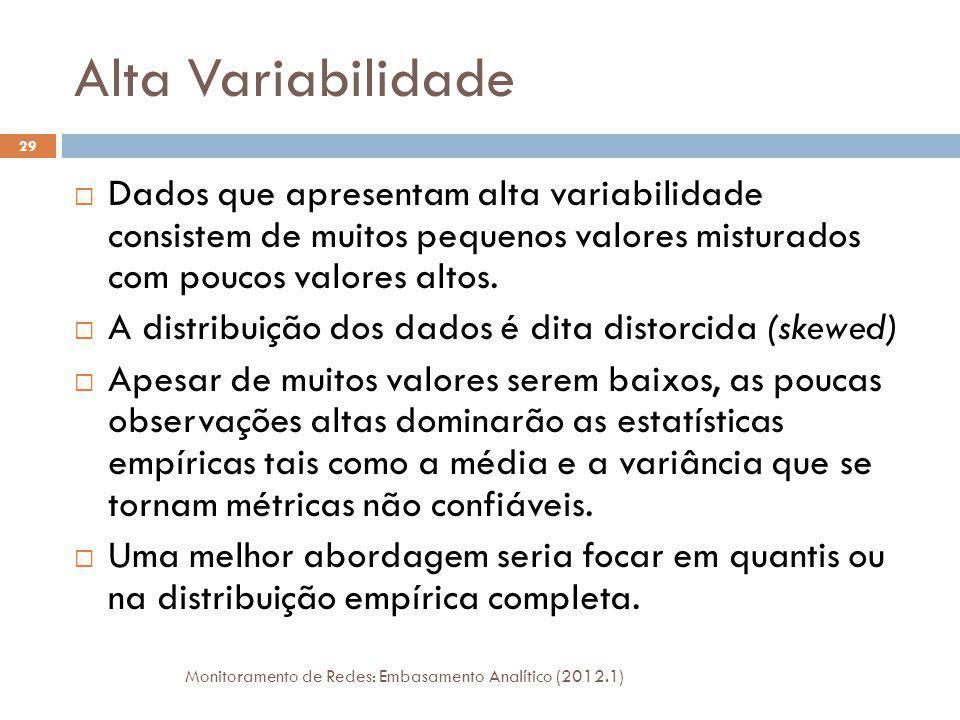 Alta Variabilidade Monitoramento de Redes: Embasamento Analítico (2012.1) 29 Dados que apresentam alta variabilidade consistem de muitos pequenos valo