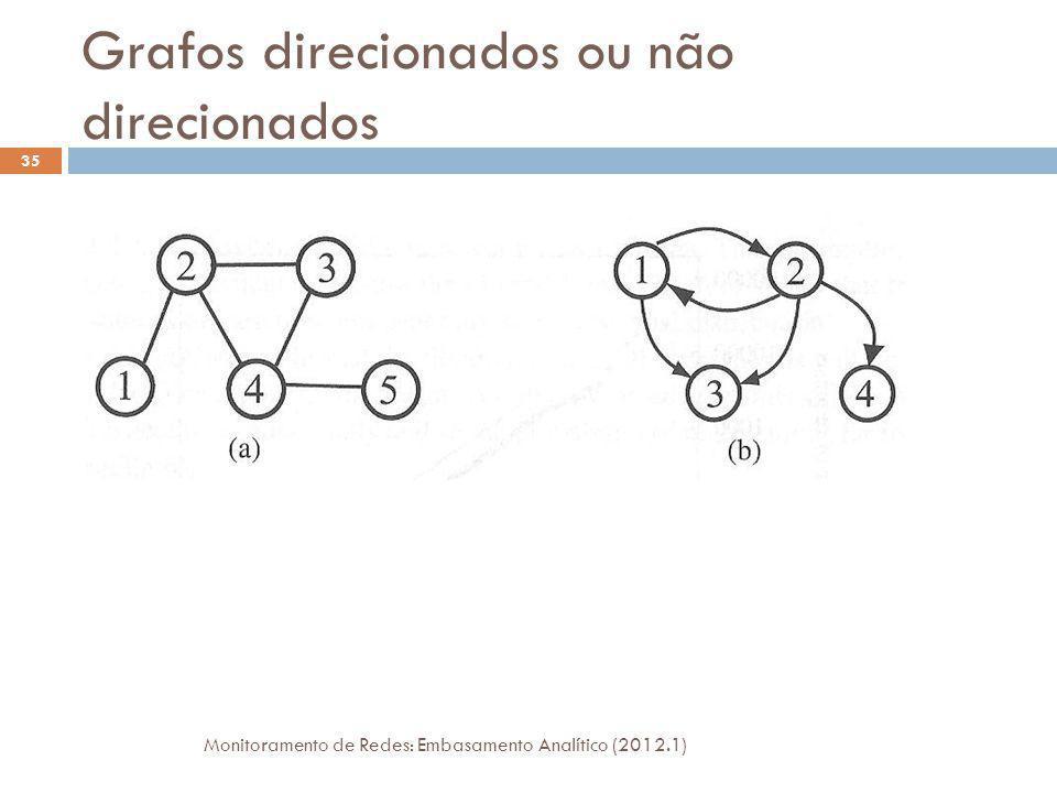 Grafos direcionados ou não direcionados Monitoramento de Redes: Embasamento Analítico (2012.1) 35