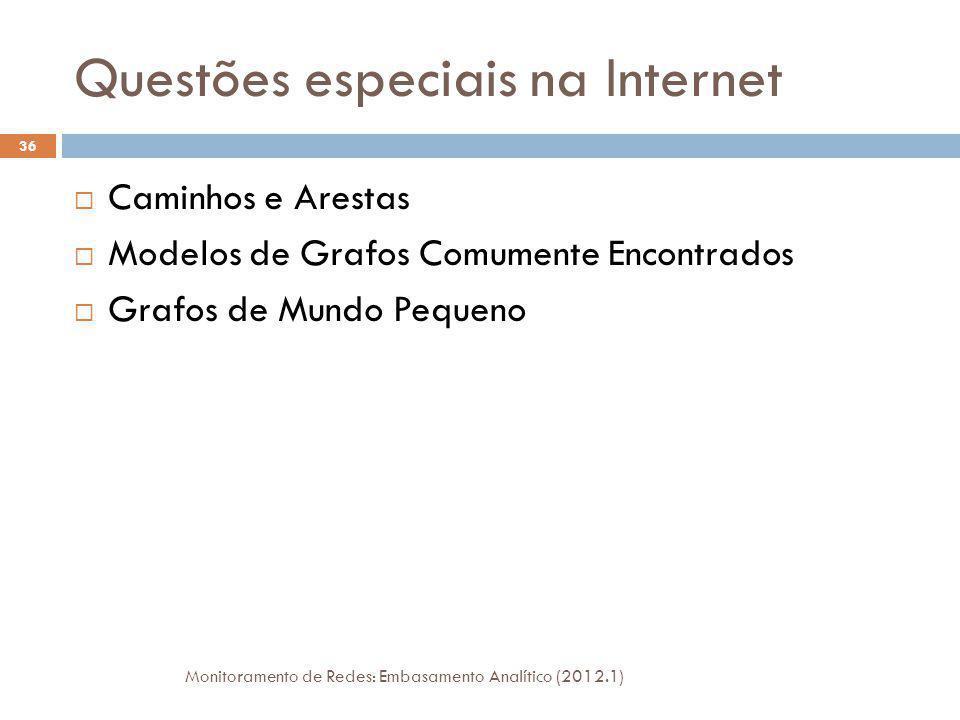 Questões especiais na Internet Monitoramento de Redes: Embasamento Analítico (2012.1) 36 Caminhos e Arestas Modelos de Grafos Comumente Encontrados Grafos de Mundo Pequeno