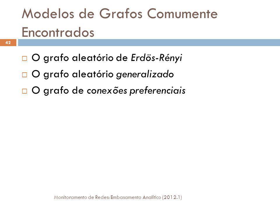 Modelos de Grafos Comumente Encontrados Monitoramento de Redes: Embasamento Analítico (2012.1) 42 O grafo aleatório de Erdös-Rényi O grafo aleatório generalizado O grafo de conexões preferenciais
