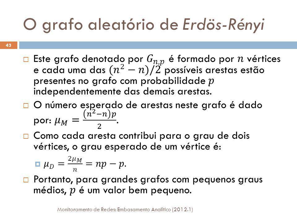 O grafo aleatório de Erdös-Rényi Monitoramento de Redes: Embasamento Analítico (2012.1) 43