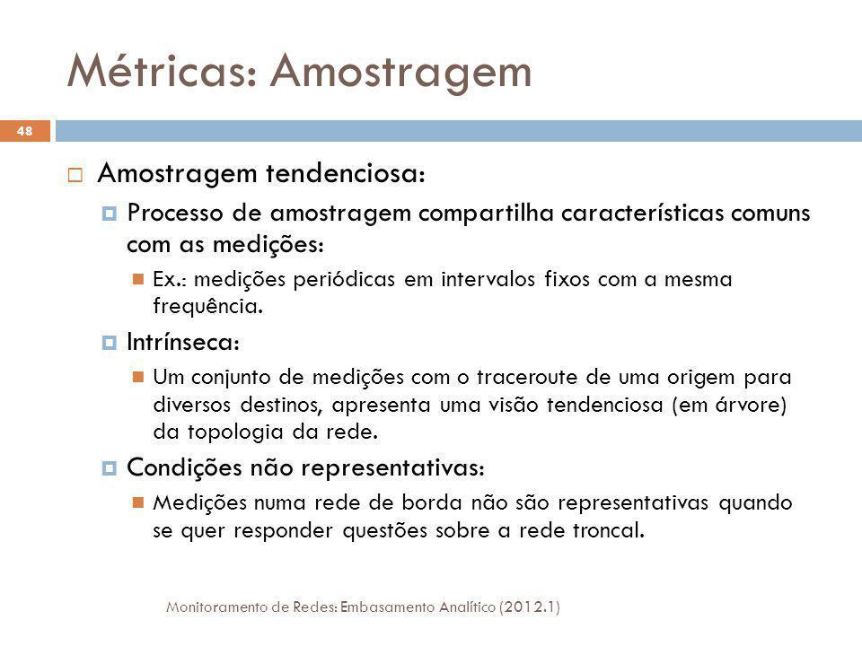 Métricas: Amostragem Amostragem tendenciosa: Processo de amostragem compartilha características comuns com as medições: Ex.: medições periódicas em in