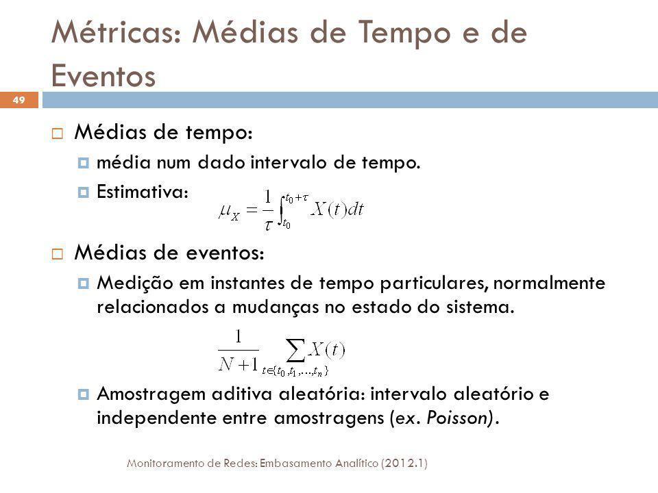 Métricas: Médias de Tempo e de Eventos Médias de tempo: média num dado intervalo de tempo. Estimativa: Médias de eventos: Medição em instantes de temp
