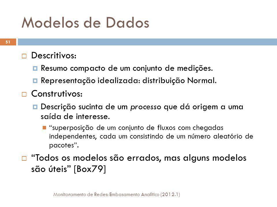 Modelos de Dados Descritivos: Resumo compacto de um conjunto de medições. Representação idealizada: distribuição Normal. Construtivos: Descrição sucin
