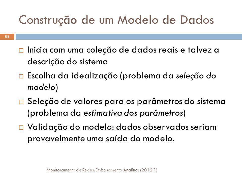 Construção de um Modelo de Dados Inicia com uma coleção de dados reais e talvez a descrição do sistema Escolha da idealização (problema da seleção do