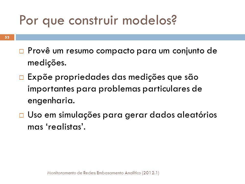 Por que construir modelos? Provê um resumo compacto para um conjunto de medições. Expõe propriedades das medições que são importantes para problemas p