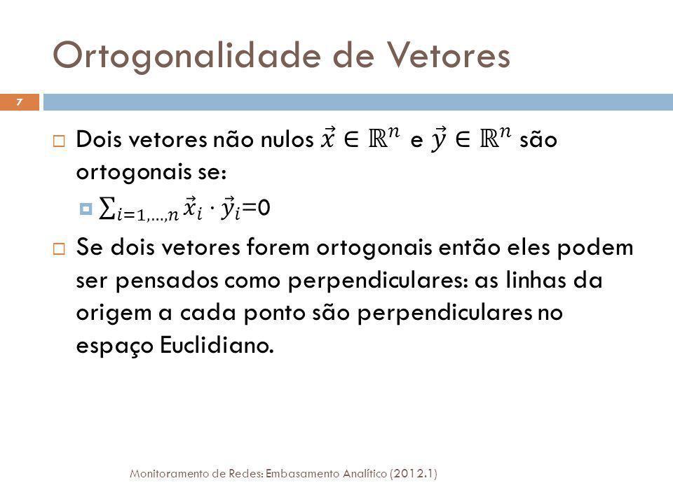 Ortogonalidade de Vetores Monitoramento de Redes: Embasamento Analítico (2012.1) 7