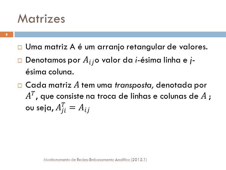 Matrizes Monitoramento de Redes: Embasamento Analítico (2012.1) 8