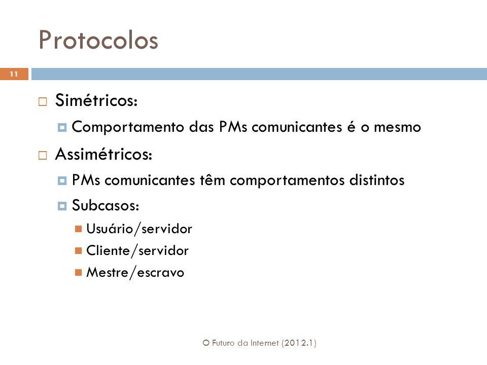 Protocolos O Futuro da Internet (2012.1) 11 Simétricos: Comportamento das PMs comunicantes é o mesmo Assimétricos: PMs comunicantes têm comportamentos
