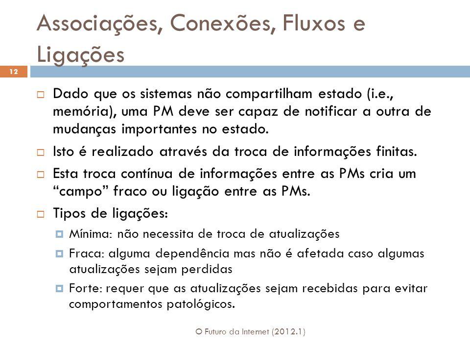 Associações, Conexões, Fluxos e Ligações O Futuro da Internet (2012.1) 12 Dado que os sistemas não compartilham estado (i.e., memória), uma PM deve se