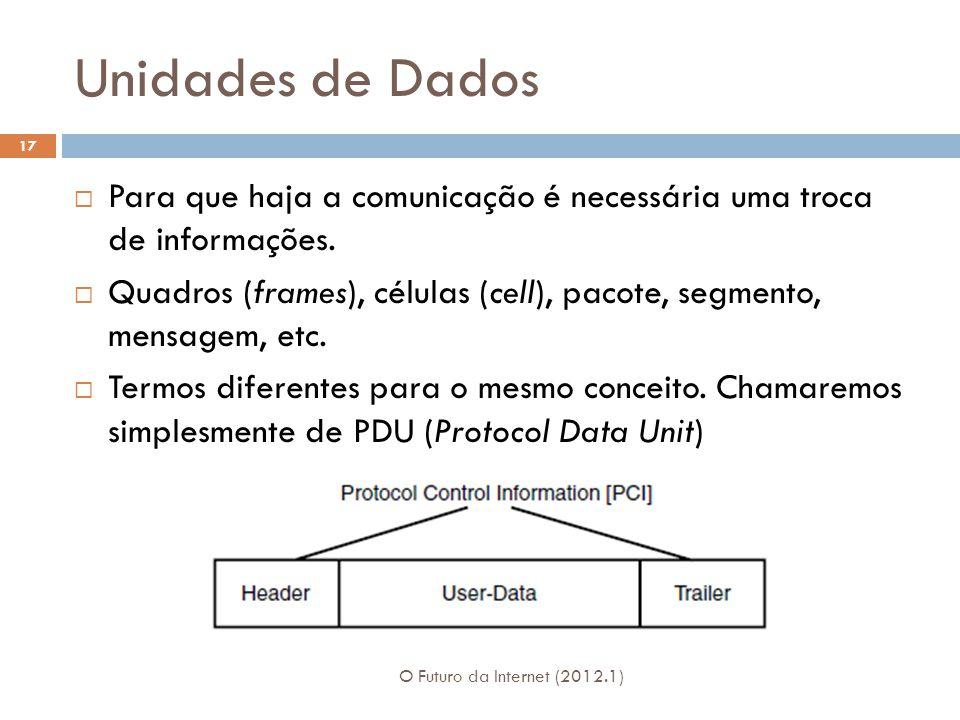 Unidades de Dados O Futuro da Internet (2012.1) 17 Para que haja a comunicação é necessária uma troca de informações. Quadros (frames), células (cell)