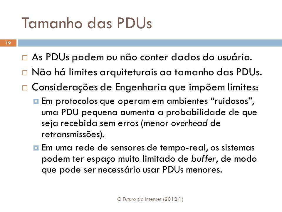 Tamanho das PDUs O Futuro da Internet (2012.1) 19 As PDUs podem ou não conter dados do usuário. Não há limites arquiteturais ao tamanho das PDUs. Cons
