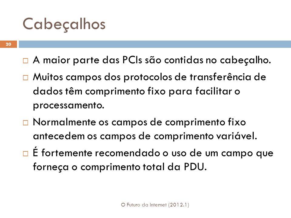 Cabeçalhos O Futuro da Internet (2012.1) 20 A maior parte das PCIs são contidas no cabeçalho. Muitos campos dos protocolos de transferência de dados t