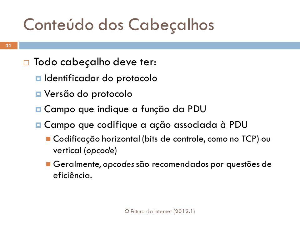 Conteúdo dos Cabeçalhos O Futuro da Internet (2012.1) 21 Todo cabeçalho deve ter: Identificador do protocolo Versão do protocolo Campo que indique a f