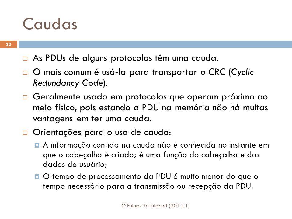 Caudas O Futuro da Internet (2012.1) 22 As PDUs de alguns protocolos têm uma cauda. O mais comum é usá-la para transportar o CRC (Cyclic Redundancy Co