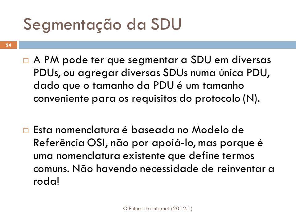 Segmentação da SDU O Futuro da Internet (2012.1) 24 A PM pode ter que segmentar a SDU em diversas PDUs, ou agregar diversas SDUs numa única PDU, dado